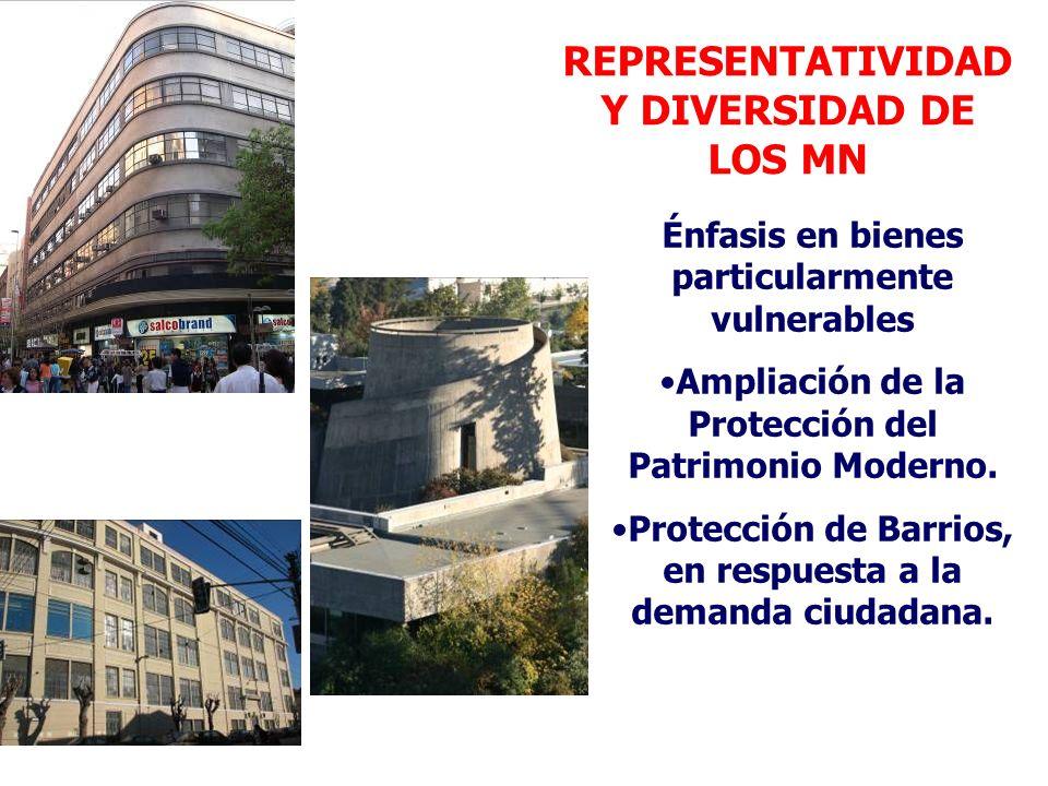 REPRESENTATIVIDAD Y DIVERSIDAD DE LOS MN