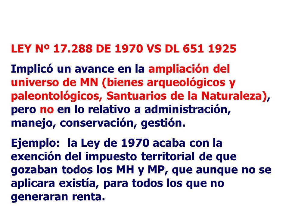 LEY Nº 17.288 DE 1970 VS DL 651 1925