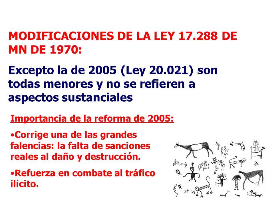 MODIFICACIONES DE LA LEY 17.288 DE MN DE 1970: