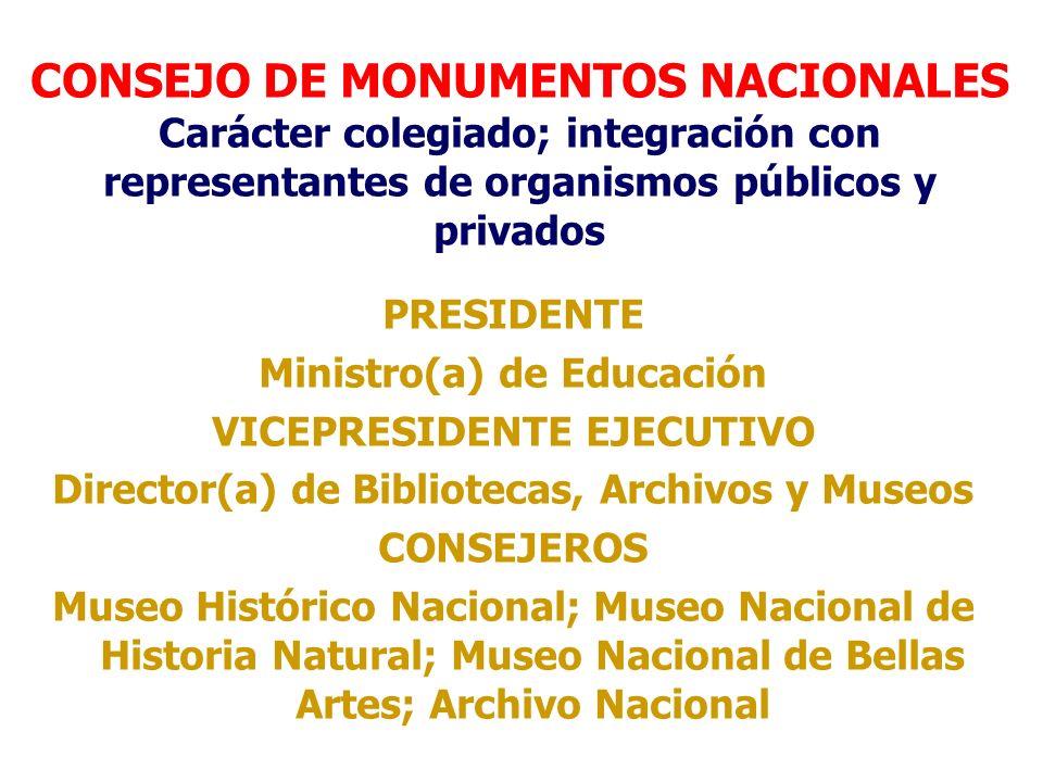 CONSEJO DE MONUMENTOS NACIONALES Carácter colegiado; integración con representantes de organismos públicos y privados