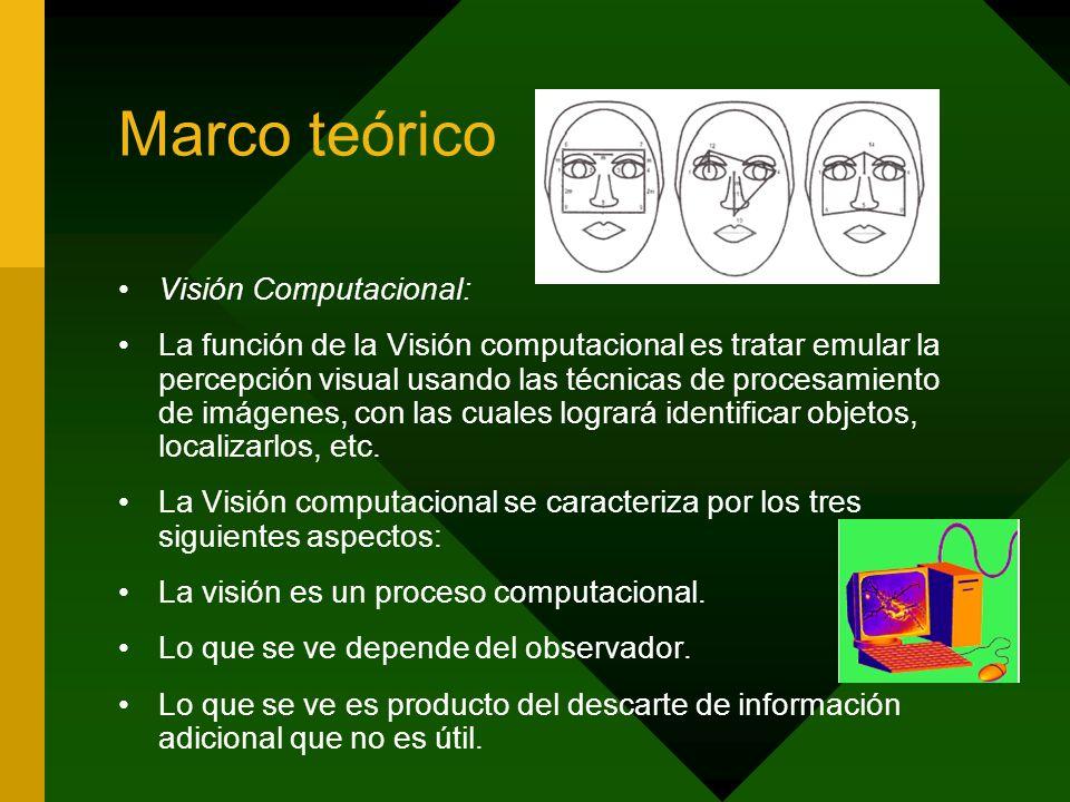 Marco teórico Visión Computacional: