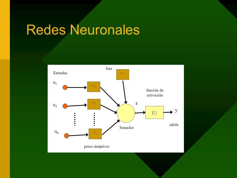 Redes Neuronales  s y f() u1 u2 un w1 wn w2 función de activación