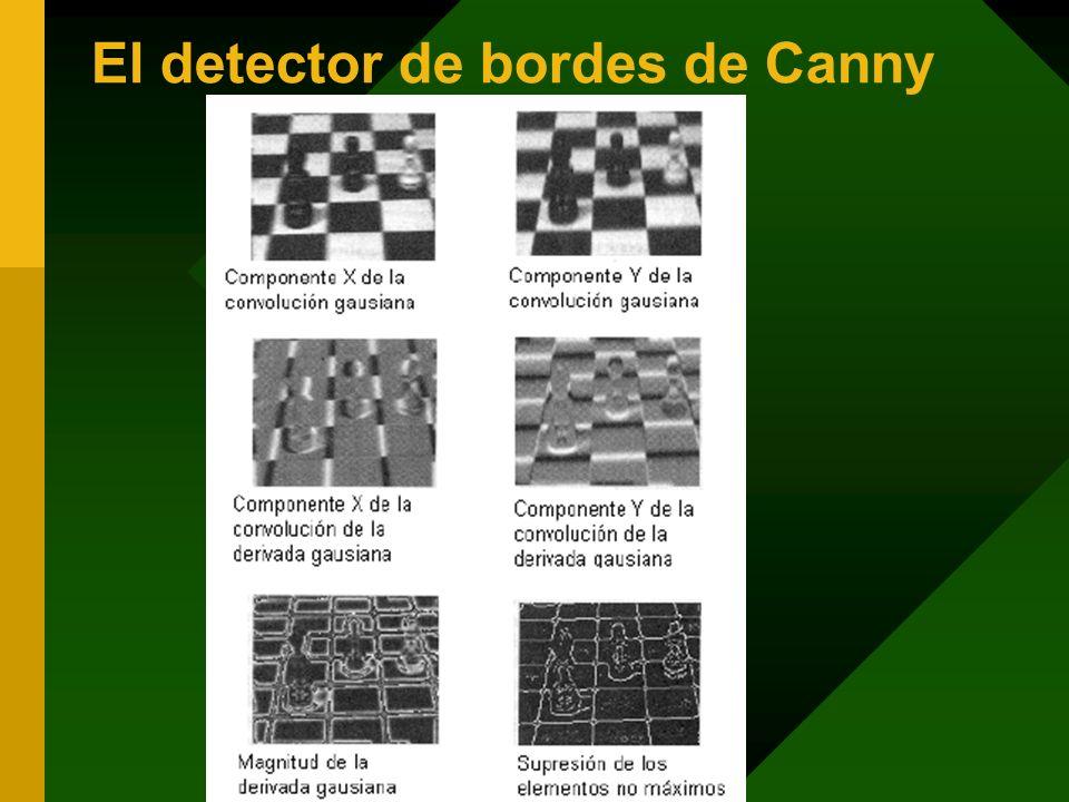 El detector de bordes de Canny