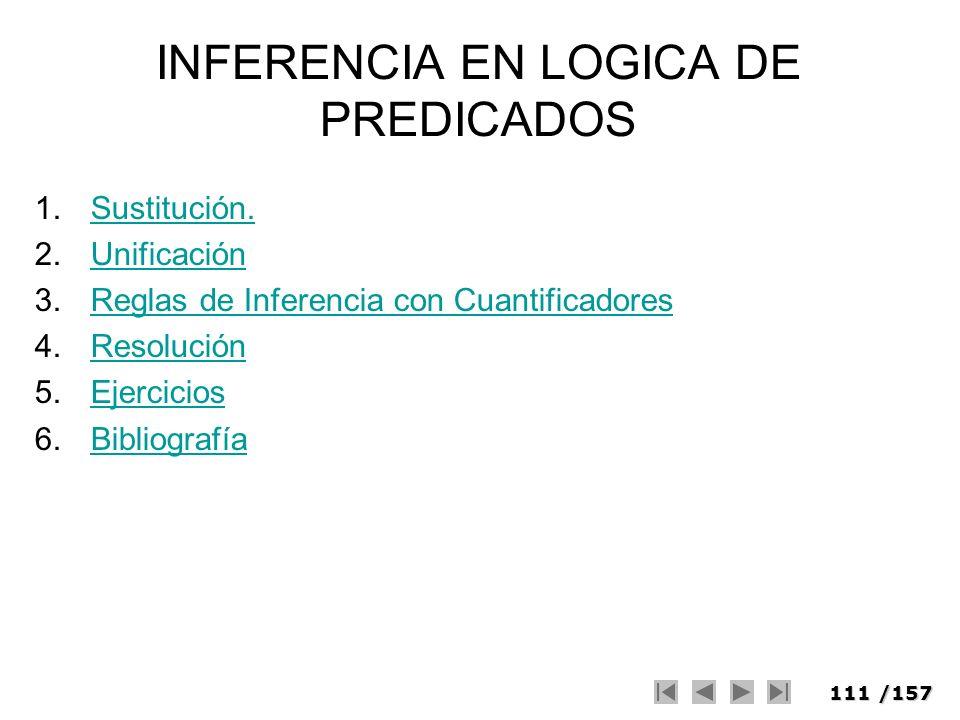 INFERENCIA EN LOGICA DE PREDICADOS