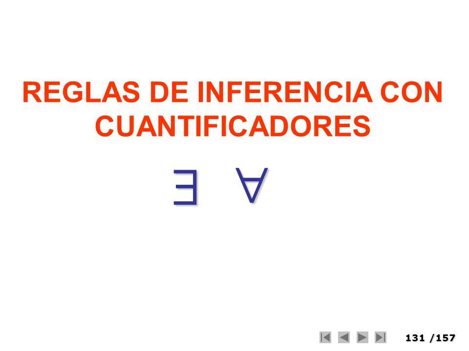 REGLAS DE INFERENCIA CON CUANTIFICADORES