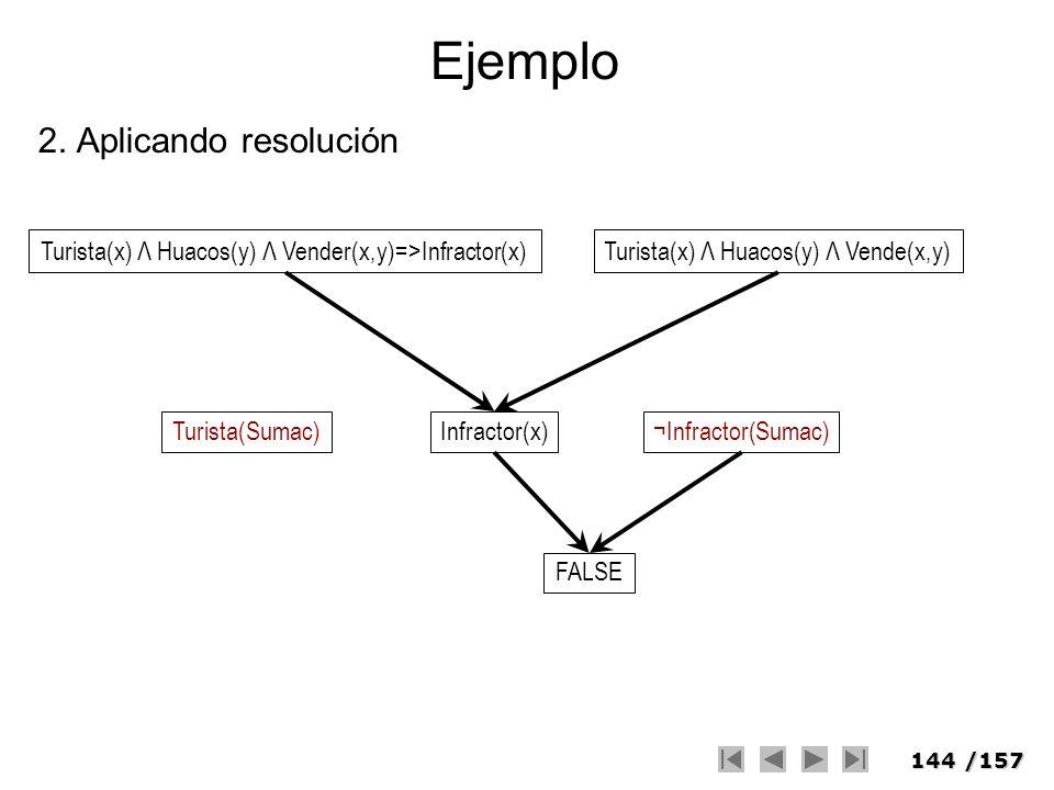 Ejemplo 2. Aplicando resolución