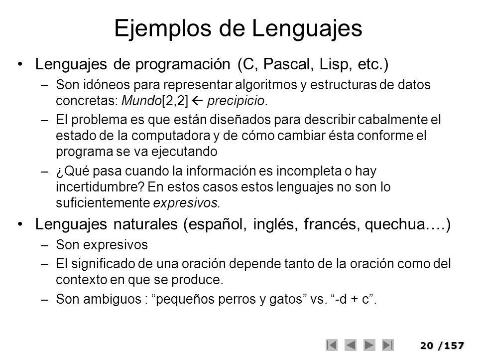 Ejemplos de LenguajesLenguajes de programación (C, Pascal, Lisp, etc.)