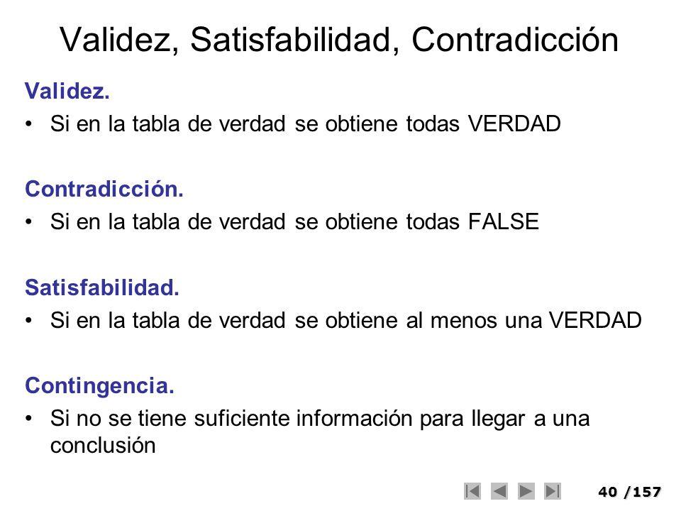 Validez, Satisfabilidad, Contradicción