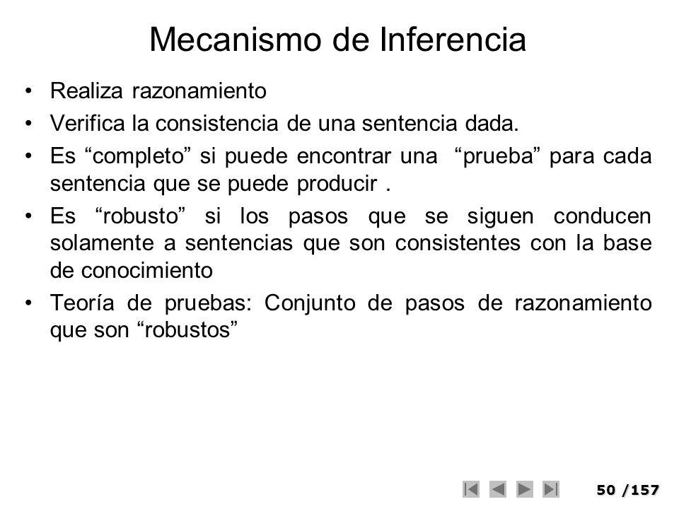 Mecanismo de Inferencia