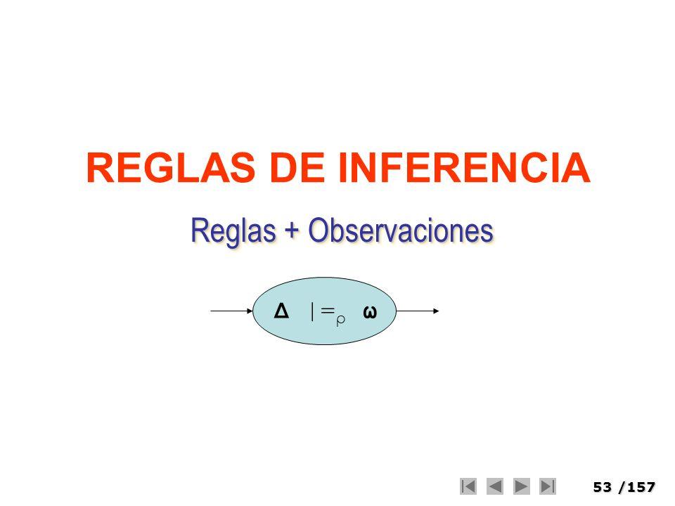 REGLAS DE INFERENCIA Reglas + Observaciones Δ |=ρ ω