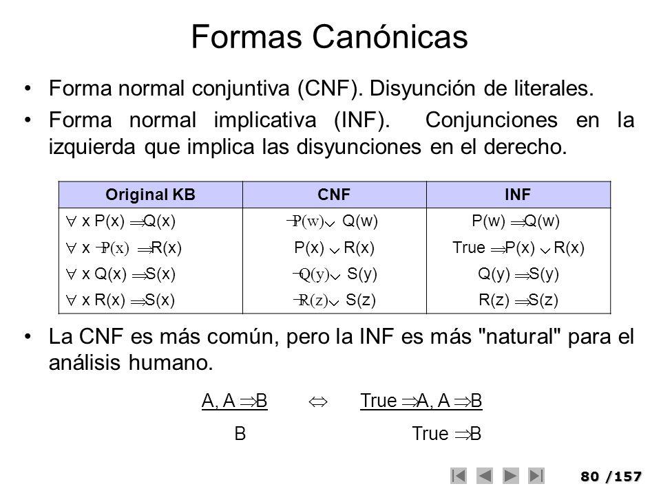 Formas Canónicas Forma normal conjuntiva (CNF). Disyunción de literales.