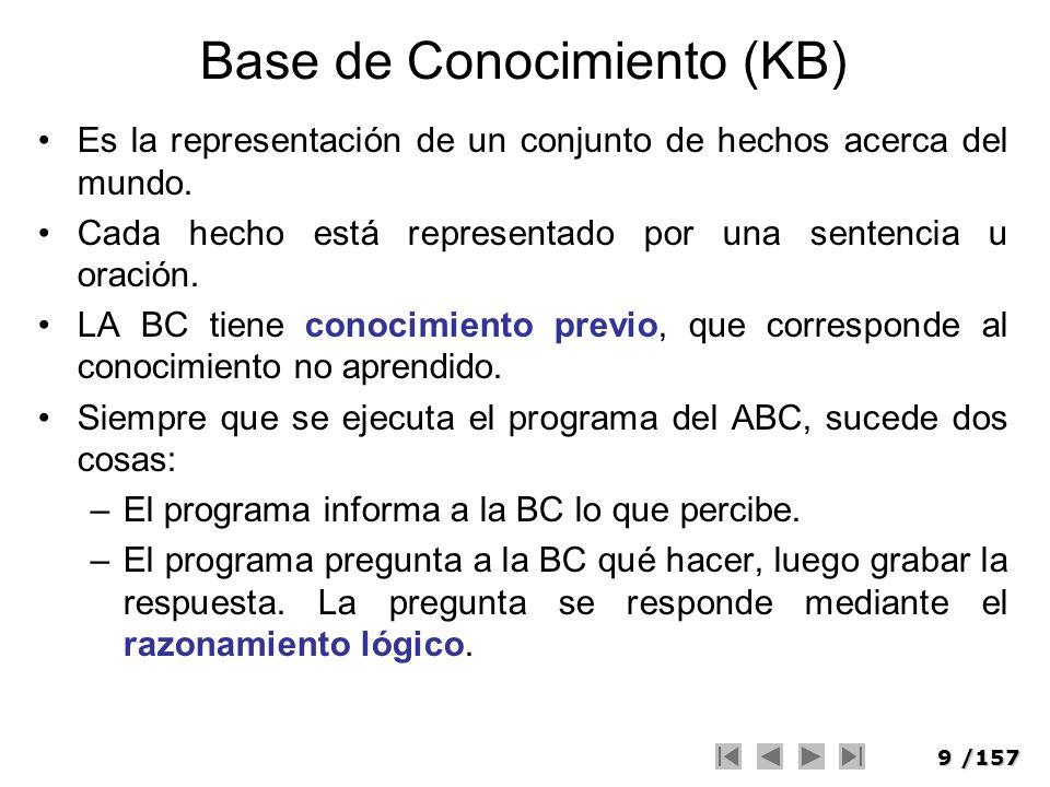 Base de Conocimiento (KB)