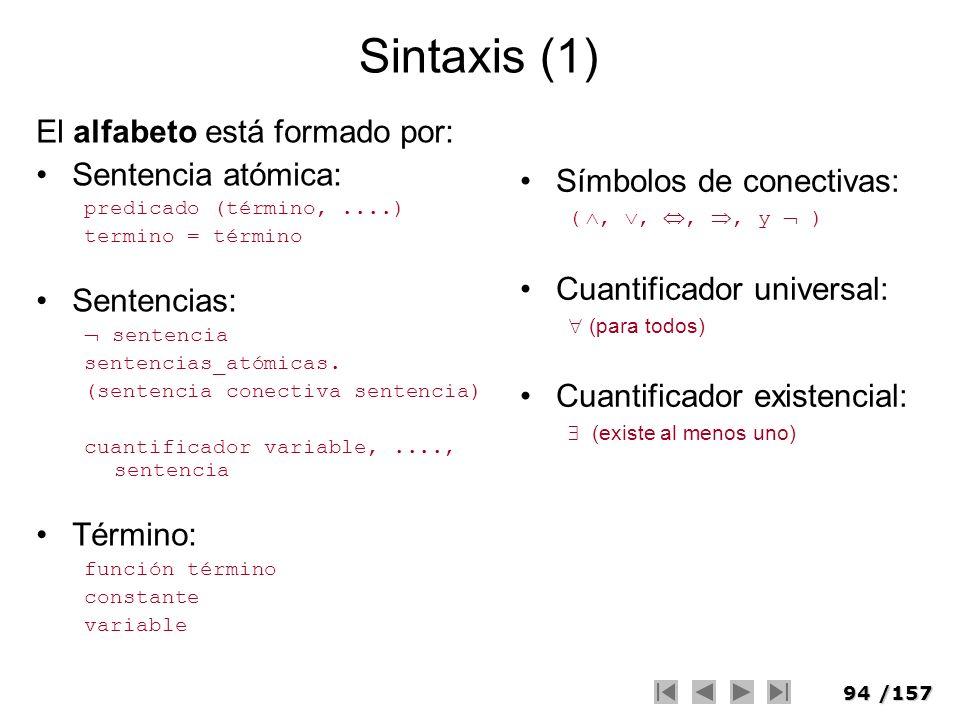 Sintaxis (1) El alfabeto está formado por: Sentencia atómica: