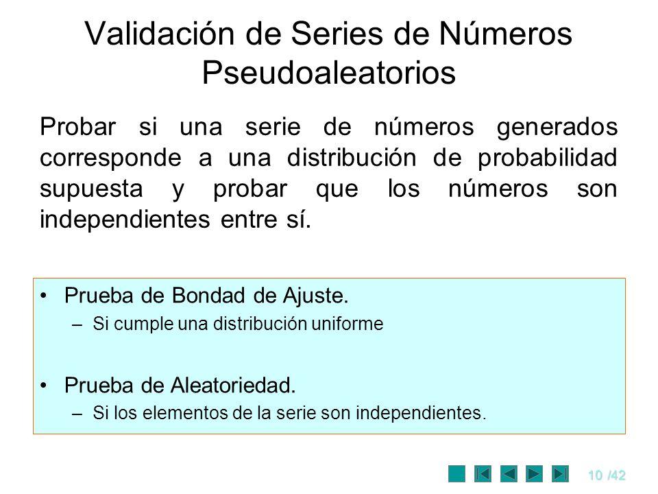 Validación de Series de Números Pseudoaleatorios