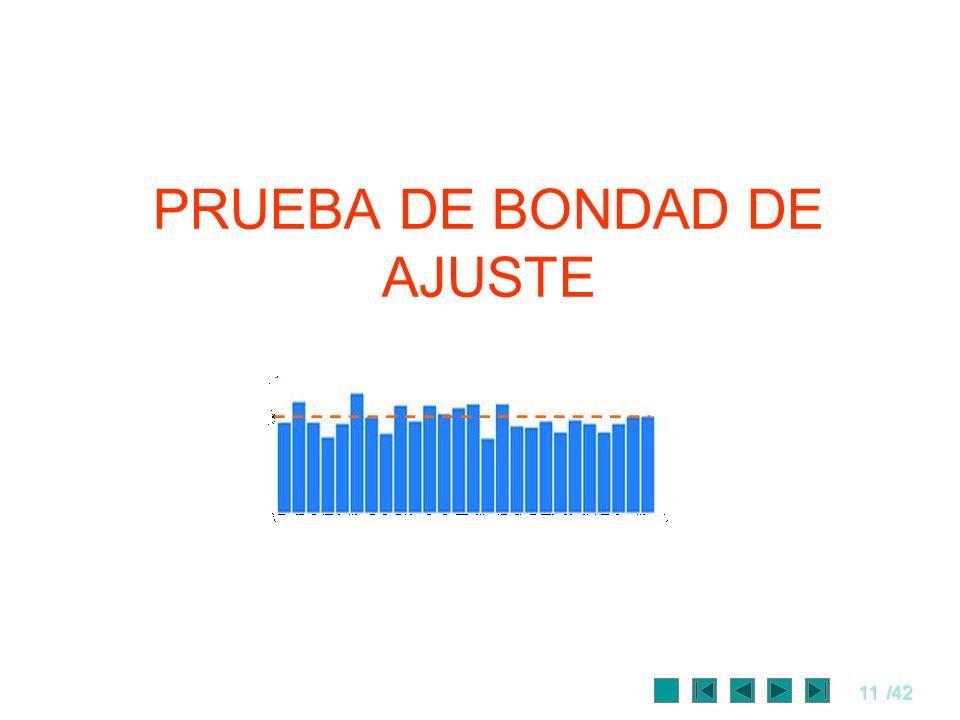 PRUEBA DE BONDAD DE AJUSTE