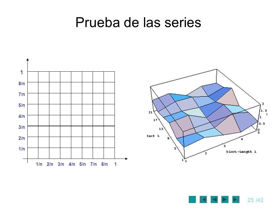 Prueba de las series 3/n 4/n 1/n 2/n 8/n 1 5/n 7/n