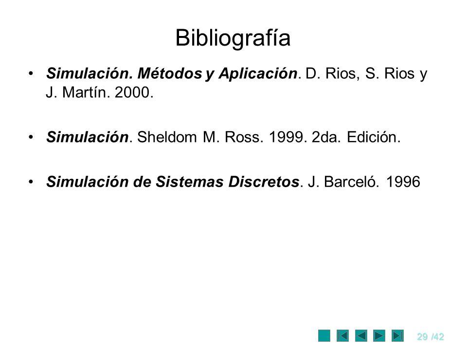BibliografíaSimulación. Métodos y Aplicación. D. Rios, S. Rios y J. Martín. 2000. Simulación. Sheldom M. Ross. 1999. 2da. Edición.