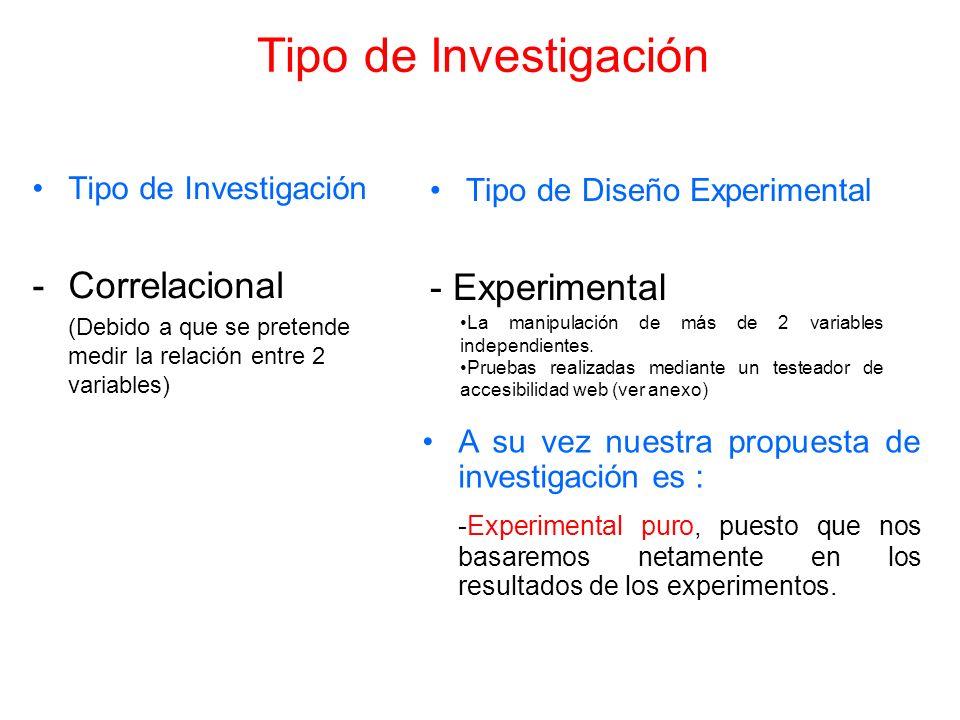 Tipo de Investigación Correlacional - Experimental