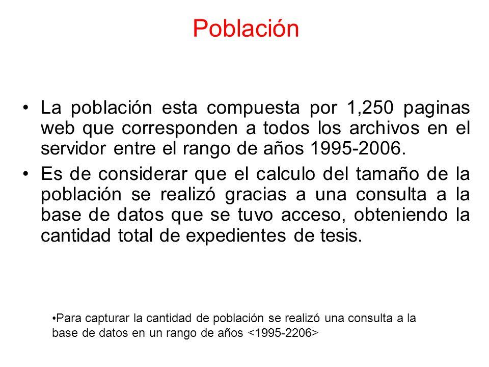 Población La población esta compuesta por 1,250 paginas web que corresponden a todos los archivos en el servidor entre el rango de años 1995-2006.