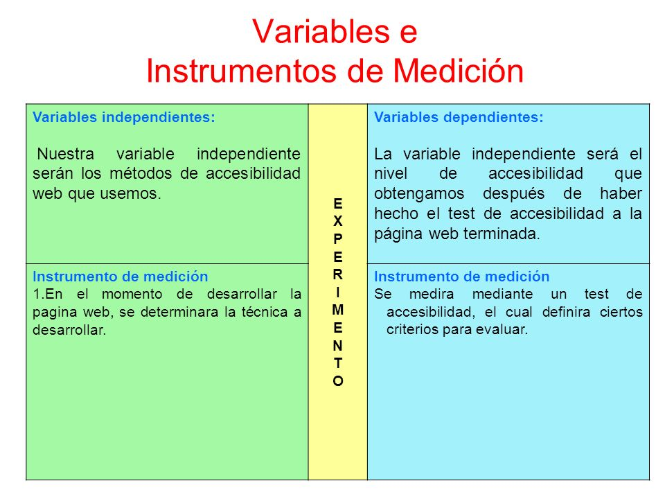 Variables e Instrumentos de Medición