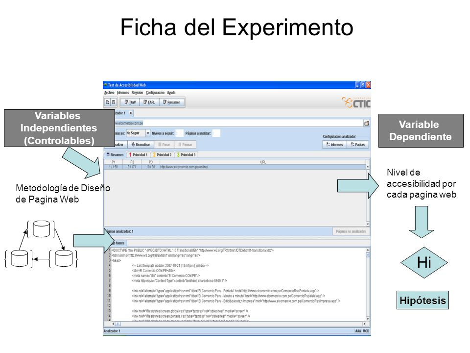 Ficha del Experimento Hi Variables Independientes Variable