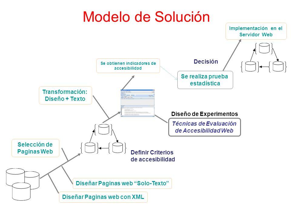 Modelo de Solución Decisión Se realiza prueba estadística
