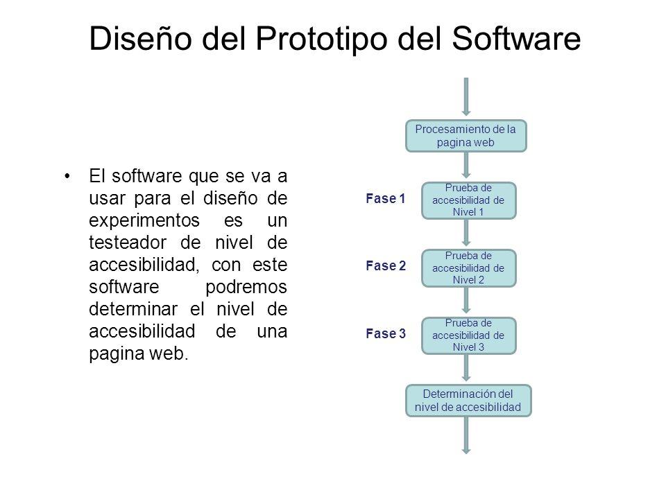 Diseño del Prototipo del Software