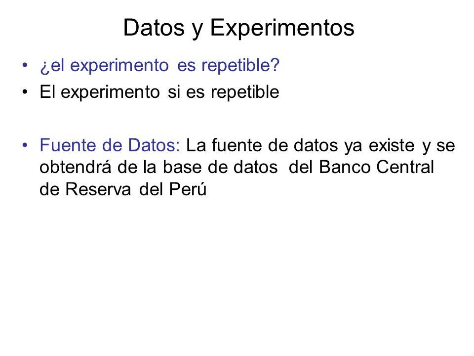 Datos y Experimentos ¿el experimento es repetible