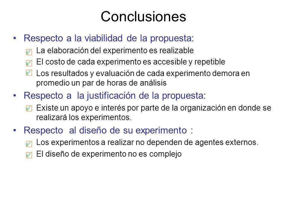 Conclusiones Respecto a la viabilidad de la propuesta: