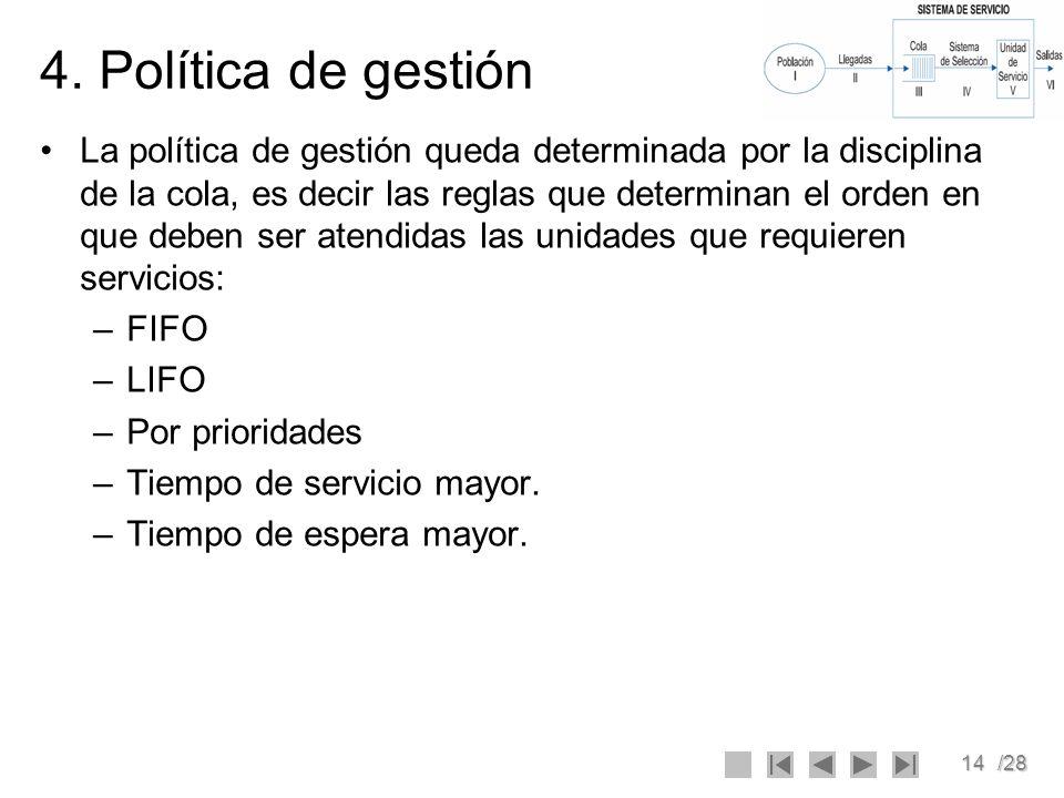 4. Política de gestión