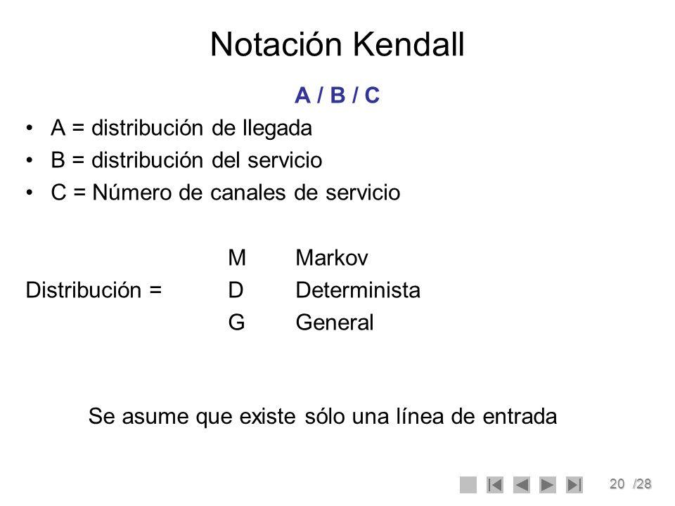 Notación Kendall A / B / C A = distribución de llegada