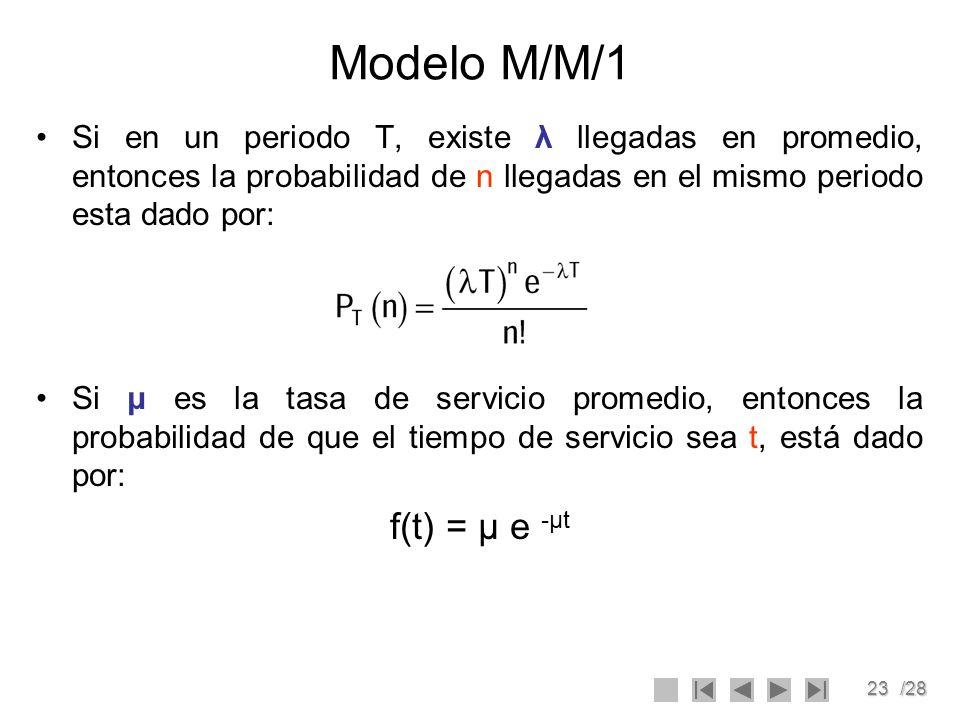 Modelo M/M/1 f(t) = μ e -μt