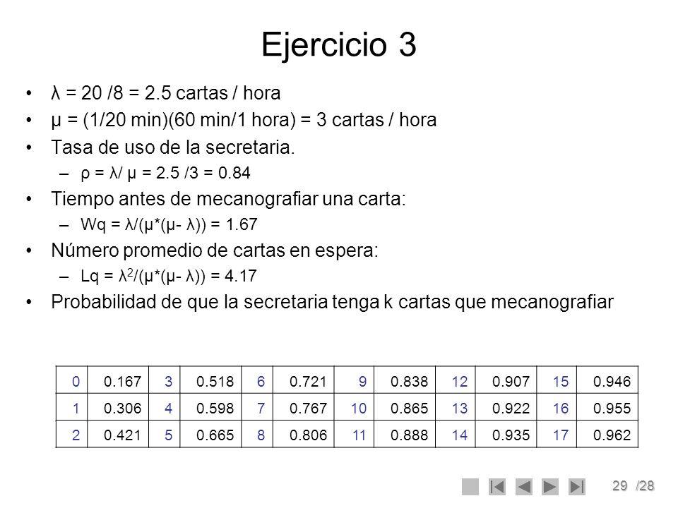 Ejercicio 3 λ = 20 /8 = 2.5 cartas / hora