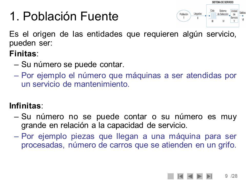 1. Población Fuente Es el origen de las entidades que requieren algún servicio, pueden ser: Finitas: