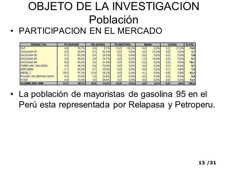 OBJETO DE LA INVESTIGACION Población