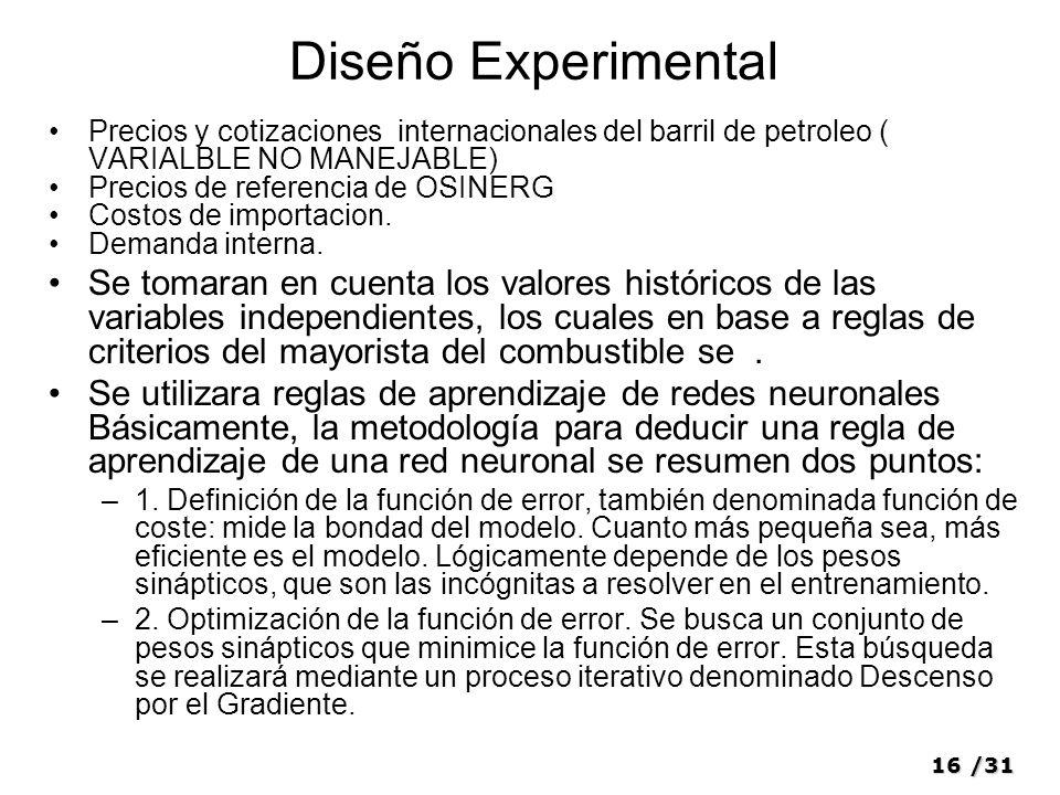 Diseño Experimental Precios y cotizaciones internacionales del barril de petroleo ( VARIALBLE NO MANEJABLE)