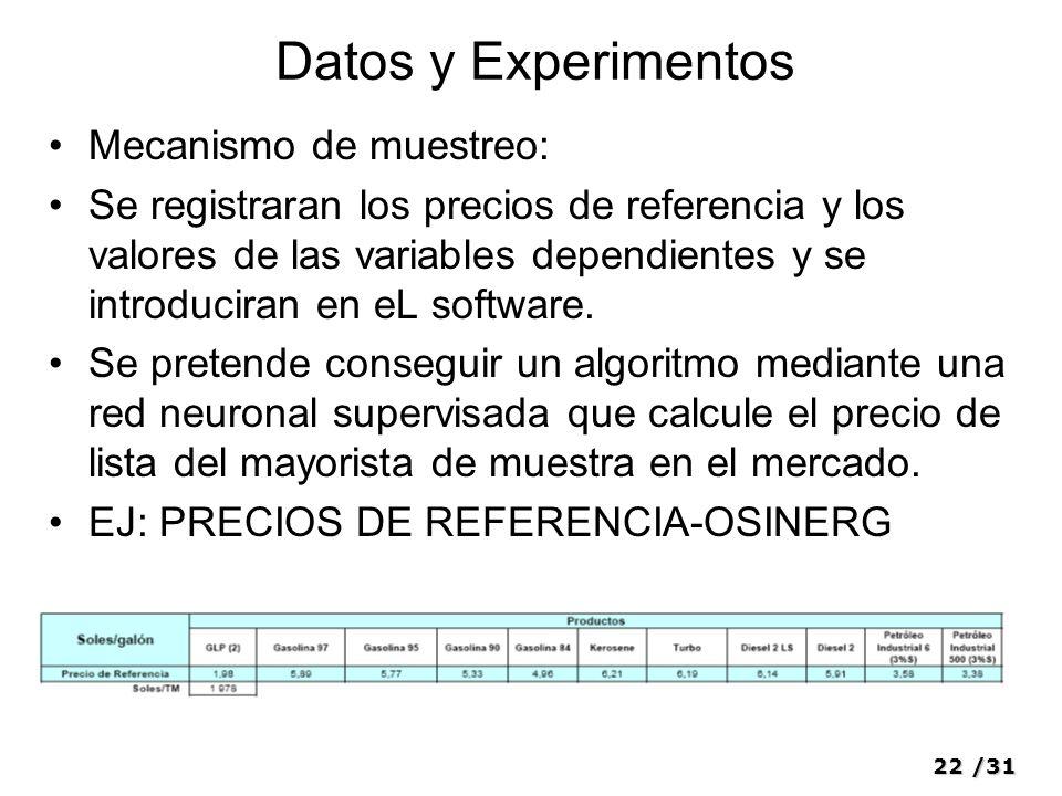 Datos y Experimentos Mecanismo de muestreo: