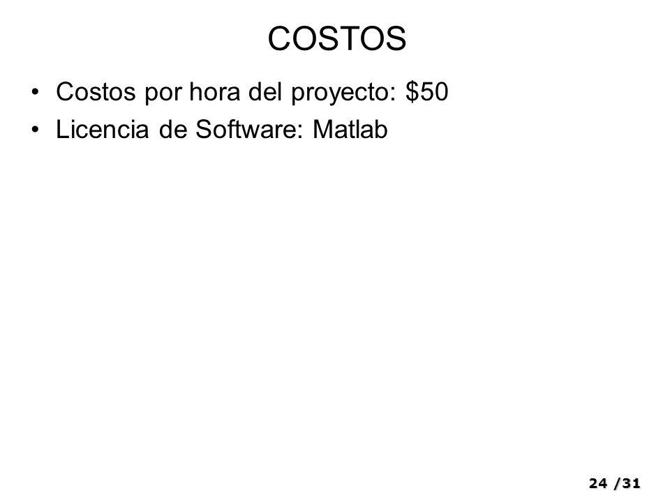 COSTOS Costos por hora del proyecto: $50 Licencia de Software: Matlab