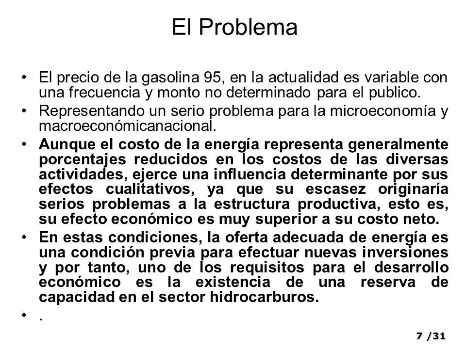El Problema El precio de la gasolina 95, en la actualidad es variable con una frecuencia y monto no determinado para el publico.