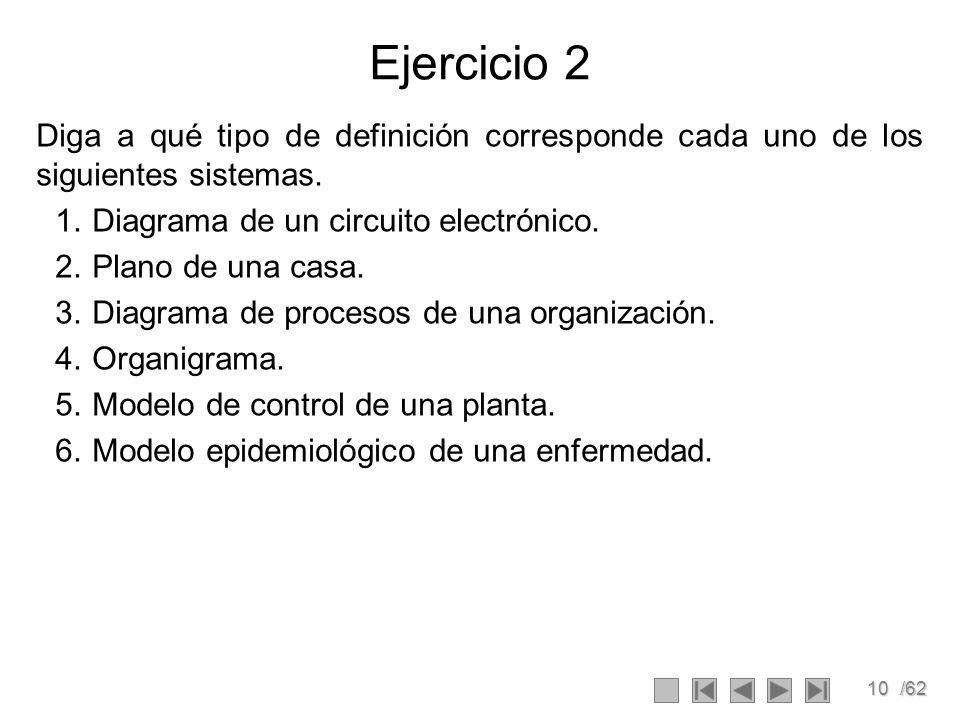 Ejercicio 2 Diga a qué tipo de definición corresponde cada uno de los siguientes sistemas. Diagrama de un circuito electrónico.