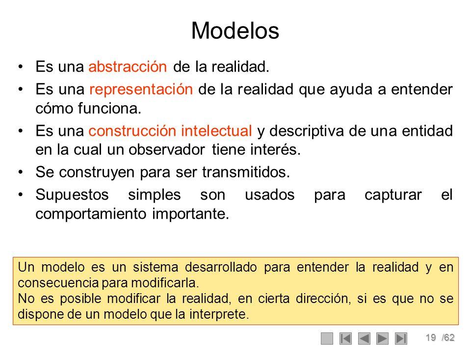 Modelos Es una abstracción de la realidad.
