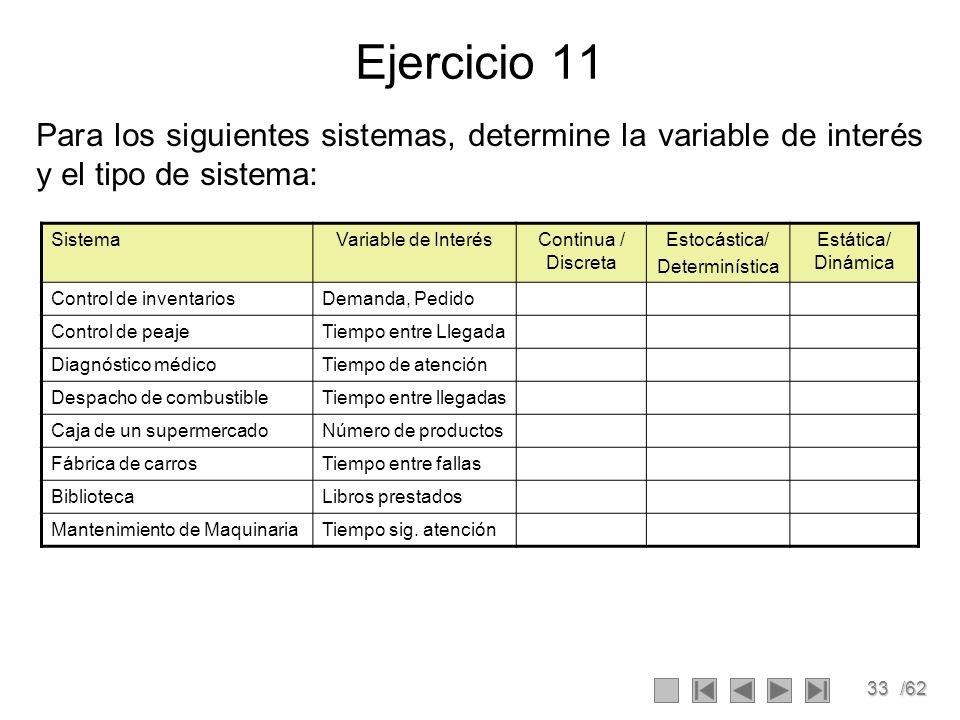 Ejercicio 11 Para los siguientes sistemas, determine la variable de interés y el tipo de sistema: Sistema.