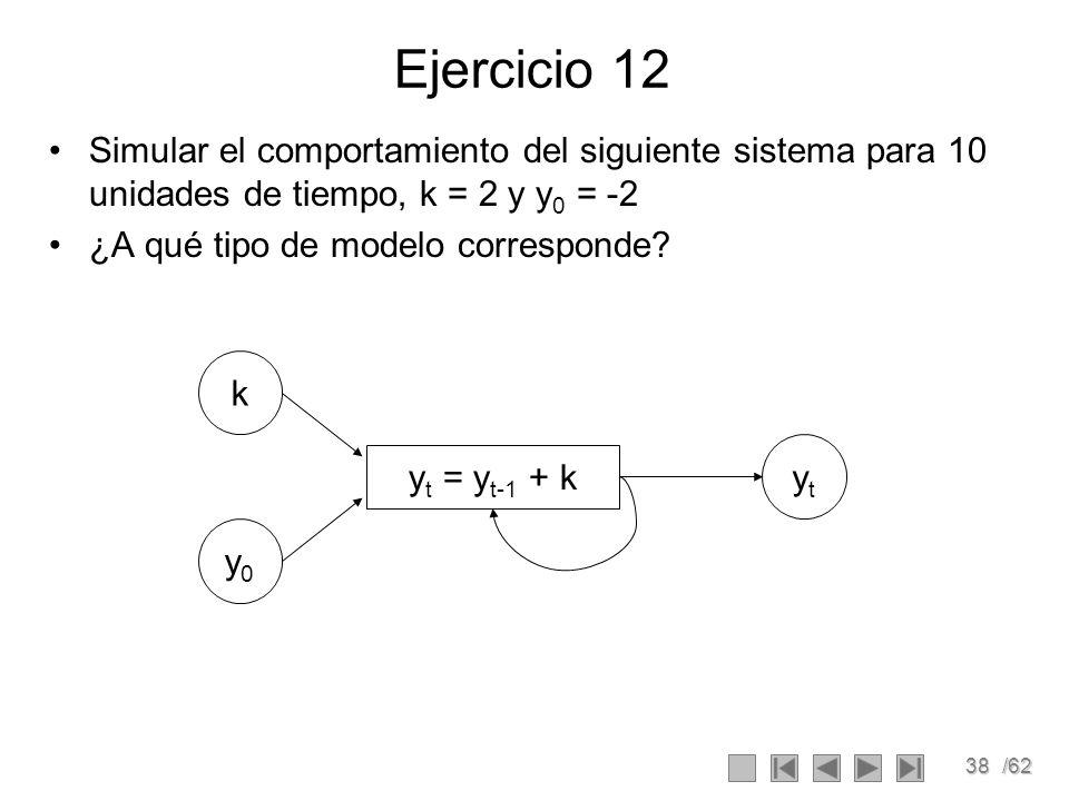 Ejercicio 12 Simular el comportamiento del siguiente sistema para 10 unidades de tiempo, k = 2 y y0 = -2.