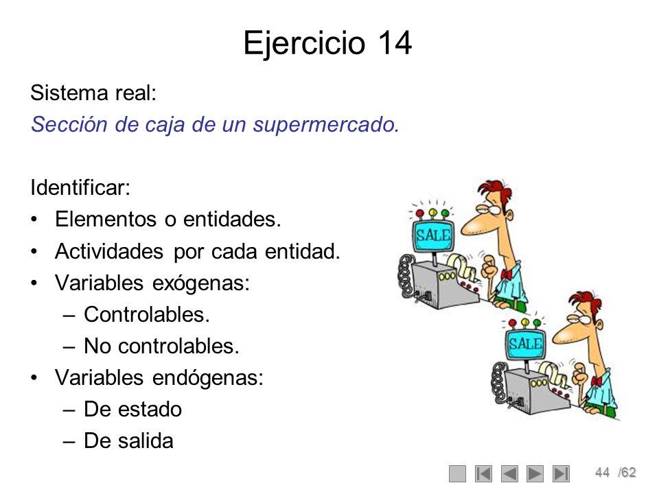 Ejercicio 14 Sistema real: Sección de caja de un supermercado.