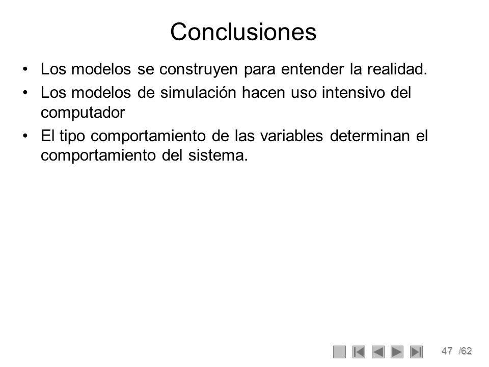Conclusiones Los modelos se construyen para entender la realidad.