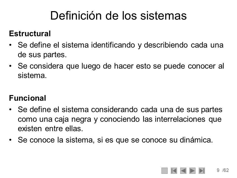 Definición de los sistemas