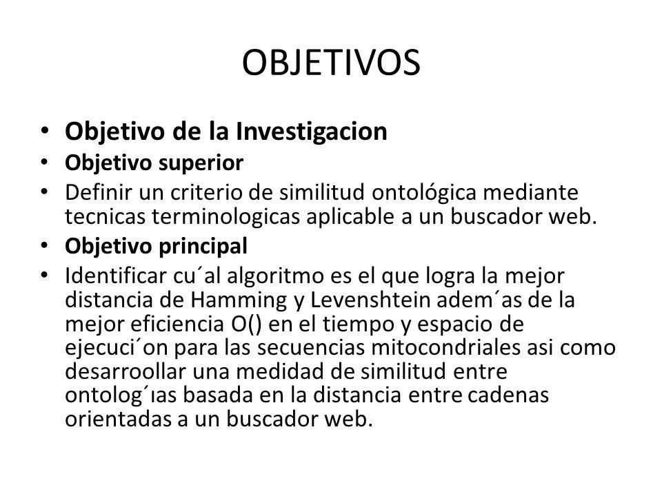 OBJETIVOS Objetivo de la Investigacion Objetivo superior
