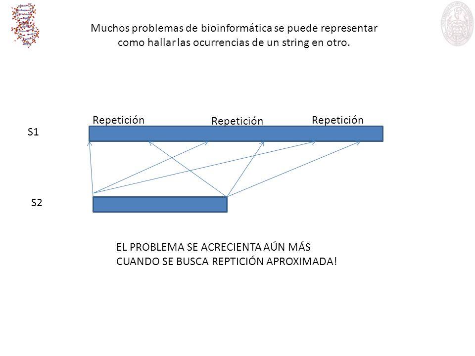 Muchos problemas de bioinformática se puede representar como hallar las ocurrencias de un string en otro.