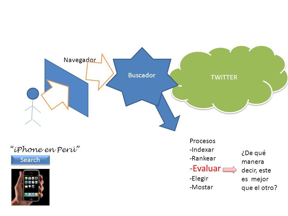 Evaluar Navegador Buscador TWITTER Procesos Indexar iPhone en Perú
