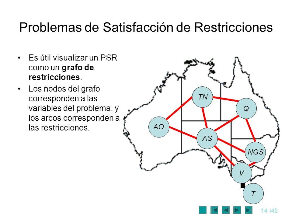 Problemas de Satisfacción de Restricciones